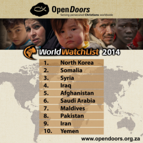 worldwatchlist2014