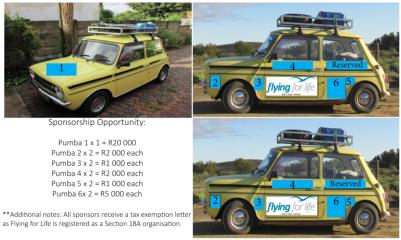 Various advertising sponsorship options are available on the mini. For more info Esther Tredoux on info@flyingforlife.co.za.