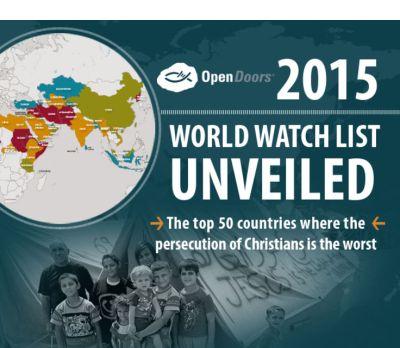 World Watch List 2014 Doors World Watch List