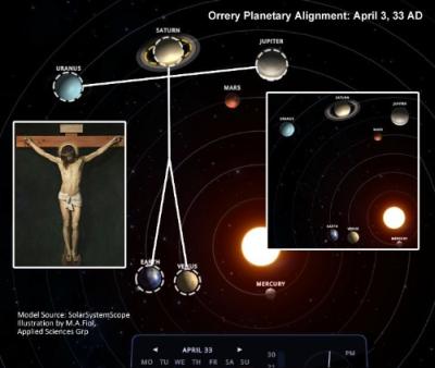 Jesusplanets